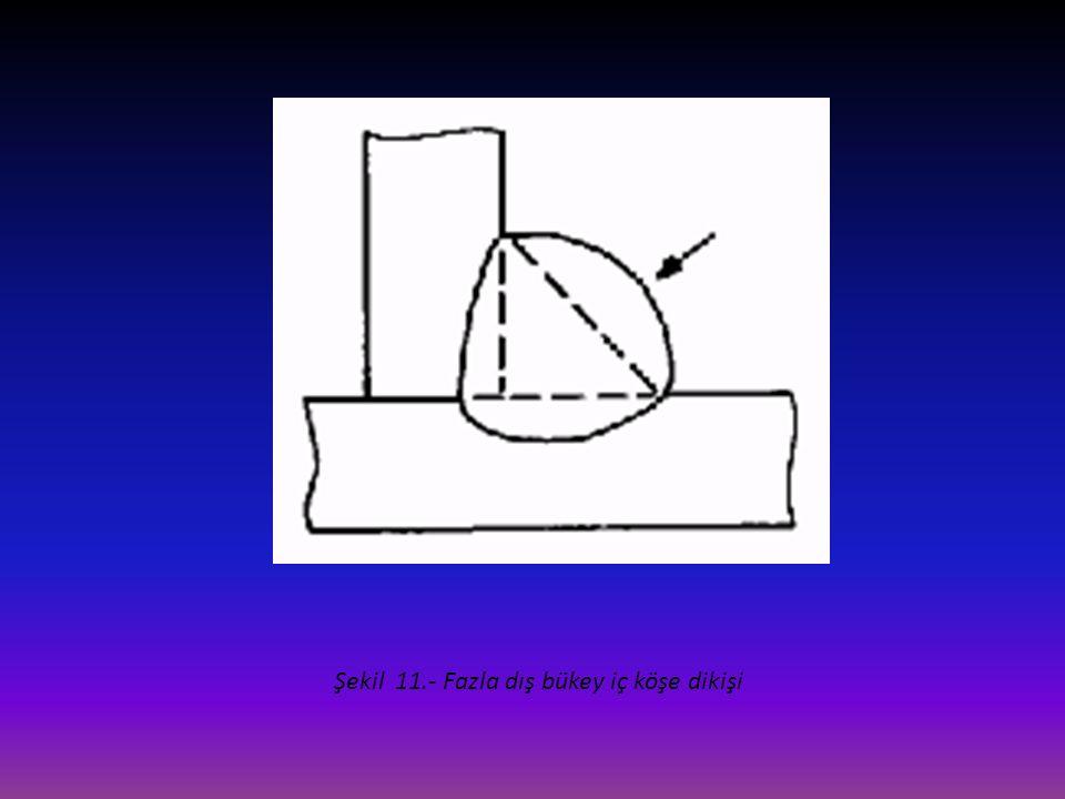 Şekil 11.- Fazla dış bükey iç köşe dikişi