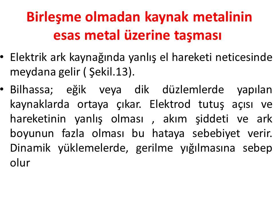 Birleşme olmadan kaynak metalinin esas metal üzerine taşması Elektrik ark kaynağında yanlış el hareketi neticesinde meydana gelir ( Şekil.13). Bilhass