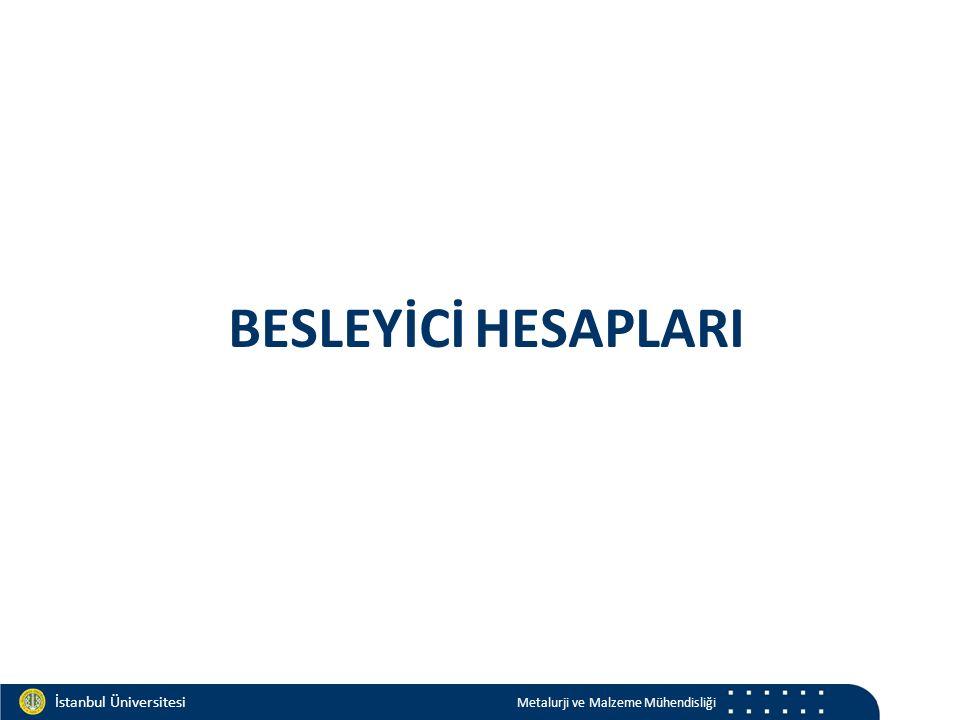 Materials and Chemistry İstanbul Üniversitesi Metalurji ve Malzeme Mühendisliği İstanbul Üniversitesi Metalurji ve Malzeme Mühendisliği BESLEYİCİ HESAPLARI