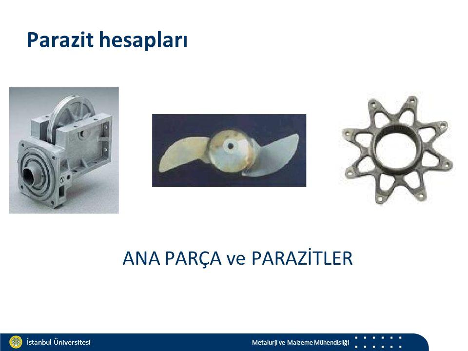 Materials and Chemistry İstanbul Üniversitesi Metalurji ve Malzeme Mühendisliği İstanbul Üniversitesi Metalurji ve Malzeme Mühendisliği Parazit hesapları ANA PARÇA ve PARAZİTLER