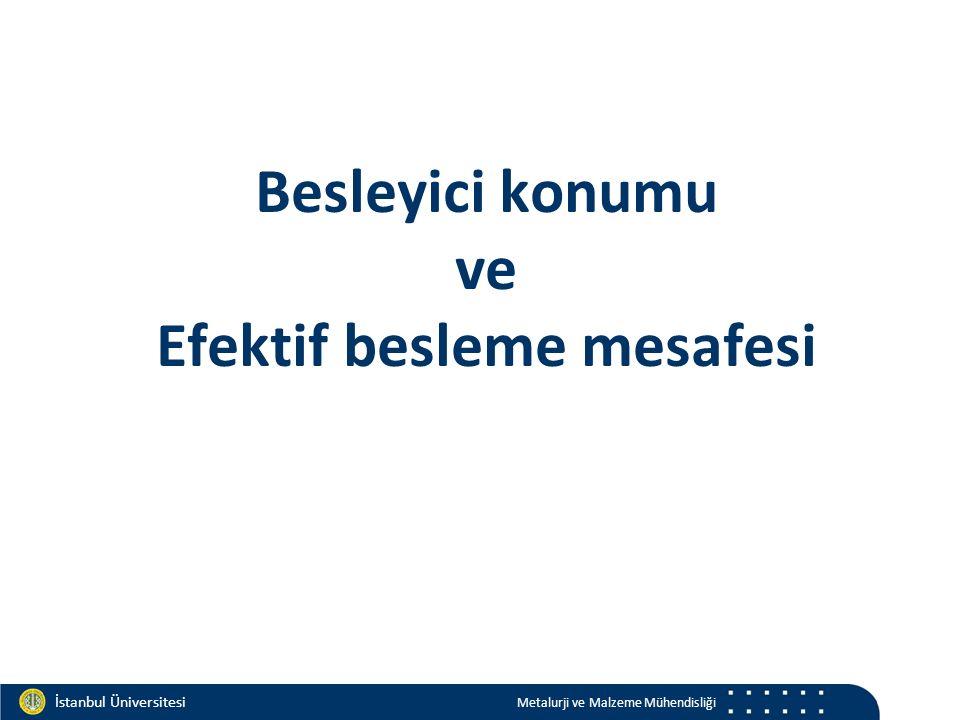 Materials and Chemistry İstanbul Üniversitesi Metalurji ve Malzeme Mühendisliği İstanbul Üniversitesi Metalurji ve Malzeme Mühendisliği Besleyici konumu ve Efektif besleme mesafesi