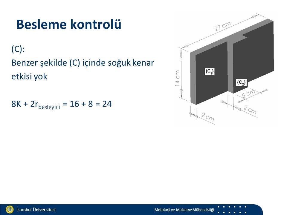 Materials and Chemistry İstanbul Üniversitesi Metalurji ve Malzeme Mühendisliği İstanbul Üniversitesi Metalurji ve Malzeme Mühendisliği Besleme kontrolü (C): Benzer şekilde (C) içinde soğuk kenar etkisi yok 8K + 2r besleyici = 16 + 8 = 24