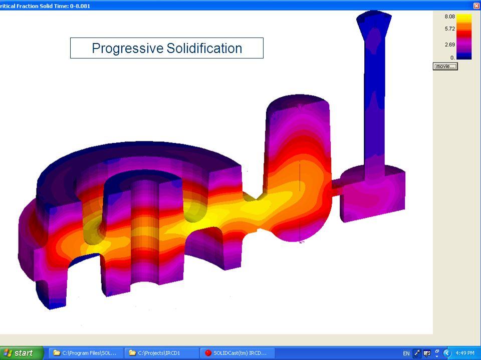 Materials and Chemistry İstanbul Üniversitesi Metalurji ve Malzeme Mühendisliği Progressive Solidification