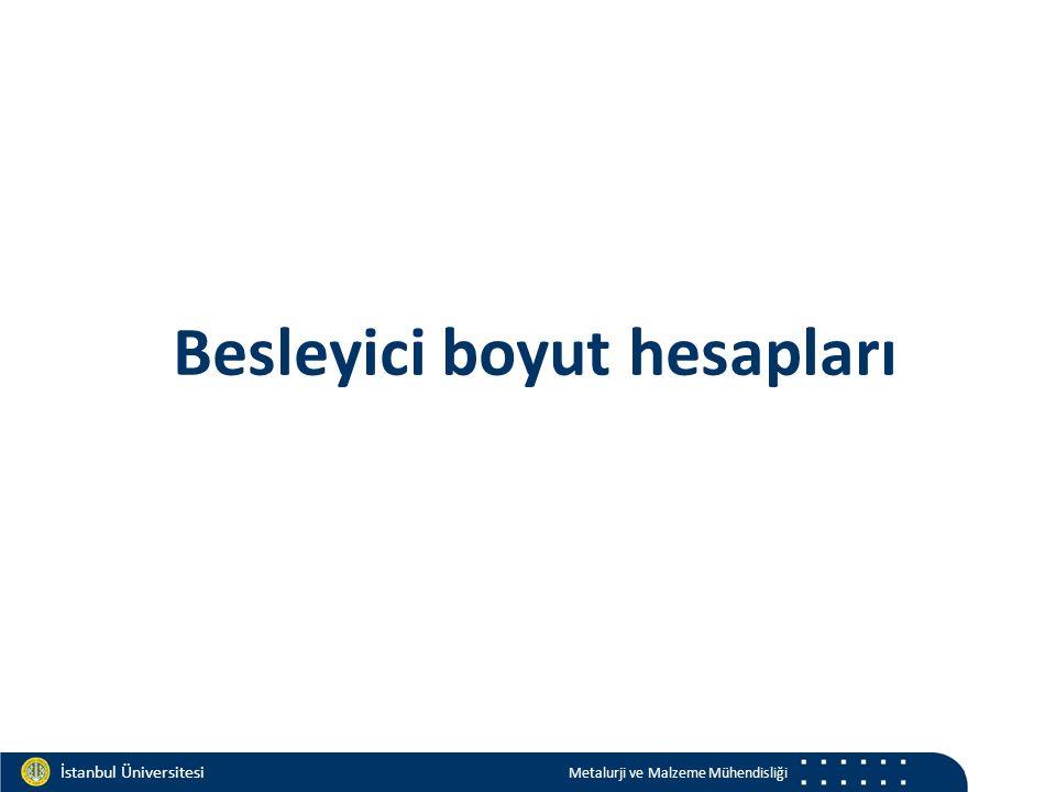 Materials and Chemistry İstanbul Üniversitesi Metalurji ve Malzeme Mühendisliği İstanbul Üniversitesi Metalurji ve Malzeme Mühendisliği Besleyici boyut hesapları