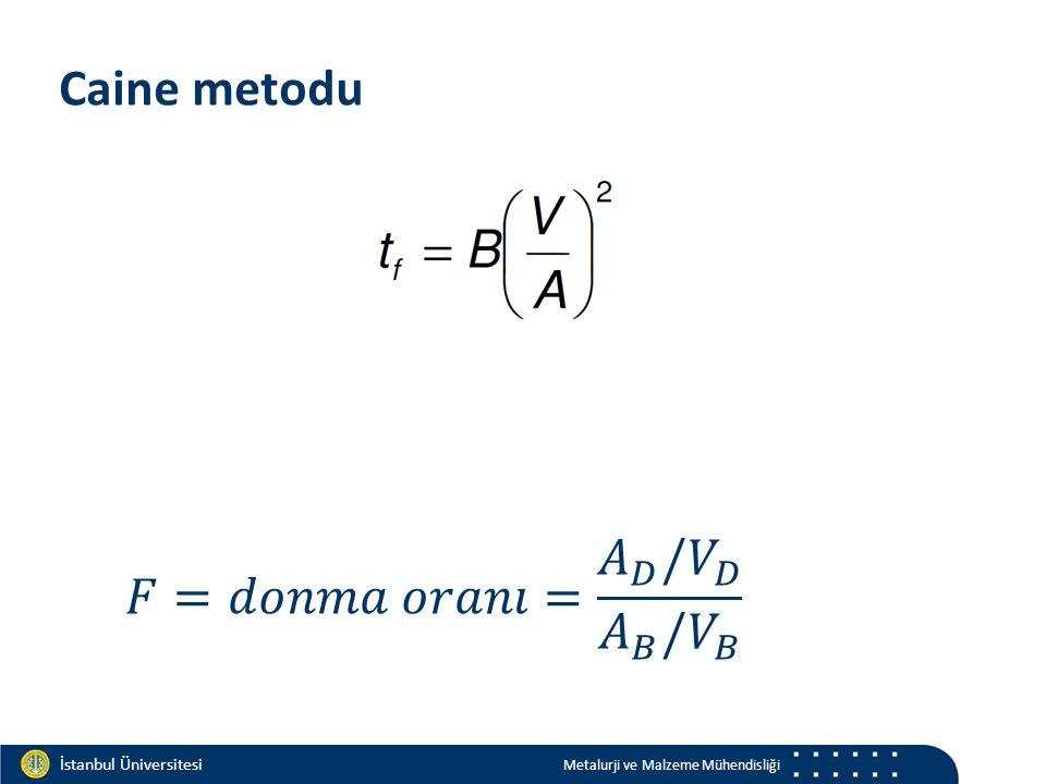 Materials and Chemistry İstanbul Üniversitesi Metalurji ve Malzeme Mühendisliği İstanbul Üniversitesi Metalurji ve Malzeme Mühendisliği Caine metodu