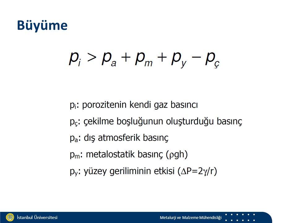 Materials and Chemistry İstanbul Üniversitesi Metalurji ve Malzeme Mühendisliği İstanbul Üniversitesi Metalurji ve Malzeme Mühendisliği Büyüme
