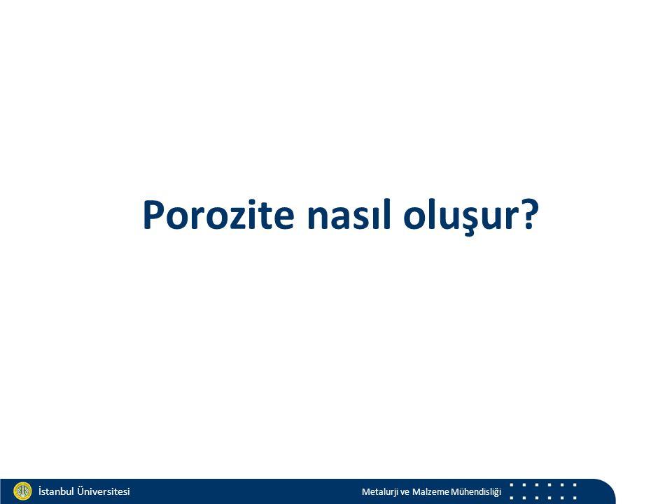 Materials and Chemistry İstanbul Üniversitesi Metalurji ve Malzeme Mühendisliği İstanbul Üniversitesi Metalurji ve Malzeme Mühendisliği Porozite nasıl oluşur