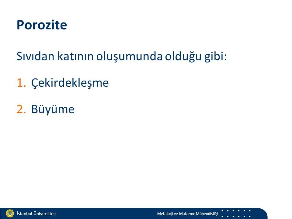 Materials and Chemistry İstanbul Üniversitesi Metalurji ve Malzeme Mühendisliği İstanbul Üniversitesi Metalurji ve Malzeme Mühendisliği Porozite Sıvıdan katının oluşumunda olduğu gibi: 1.Çekirdekleşme 2.Büyüme