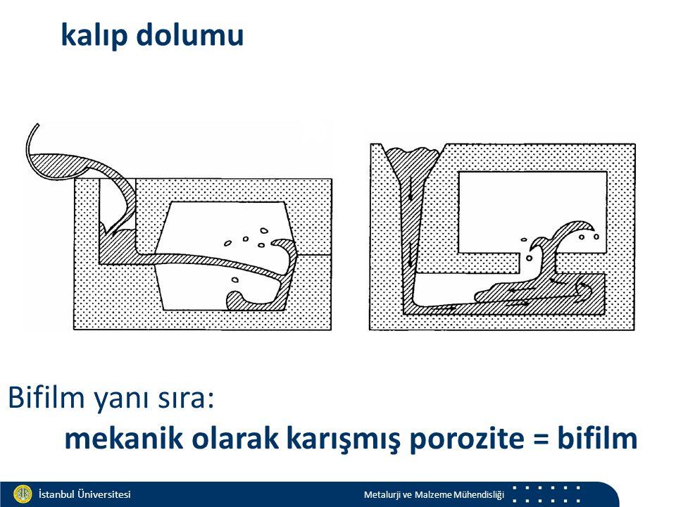 Materials and Chemistry İstanbul Üniversitesi Metalurji ve Malzeme Mühendisliği İstanbul Üniversitesi Metalurji ve Malzeme Mühendisliği kalıp dolumu Bifilm yanı sıra: mekanik olarak karışmış porozite = bifilm