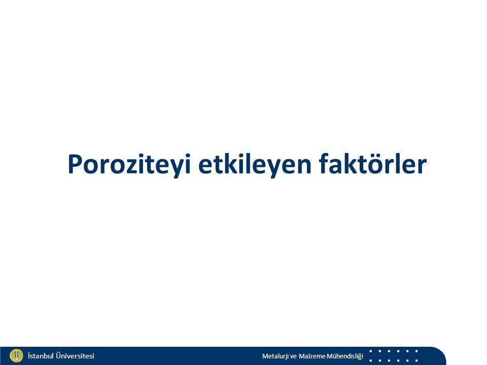 Materials and Chemistry İstanbul Üniversitesi Metalurji ve Malzeme Mühendisliği İstanbul Üniversitesi Metalurji ve Malzeme Mühendisliği Poroziteyi etkileyen faktörler