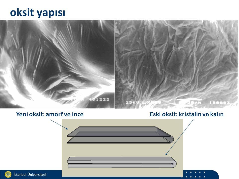 Materials and Chemistry İstanbul Üniversitesi Metalurji ve Malzeme Mühendisliği İstanbul Üniversitesi Metalurji ve Malzeme Mühendisliği Yeni oksit: amorf ve inceEski oksit: kristalin ve kalın oksit yapısı