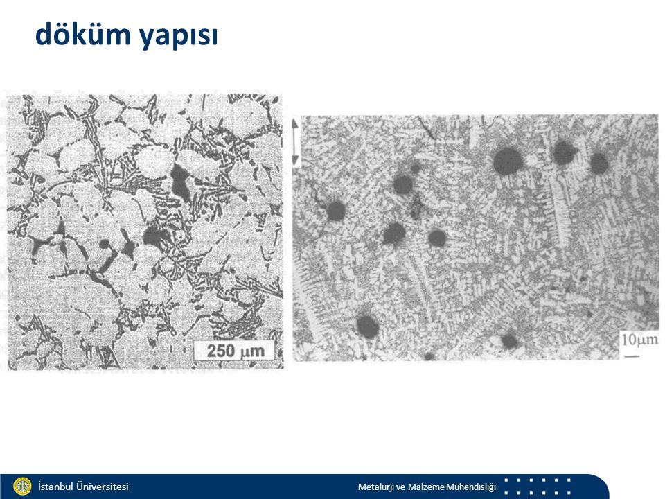 Materials and Chemistry İstanbul Üniversitesi Metalurji ve Malzeme Mühendisliği İstanbul Üniversitesi Metalurji ve Malzeme Mühendisliği döküm yapısı