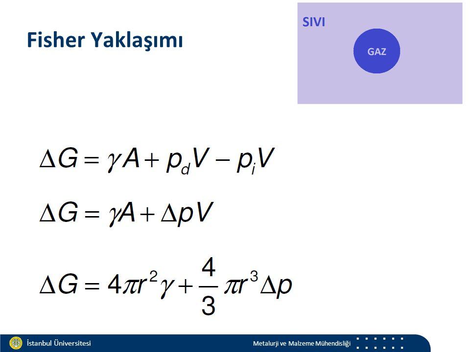 Materials and Chemistry İstanbul Üniversitesi Metalurji ve Malzeme Mühendisliği İstanbul Üniversitesi Metalurji ve Malzeme Mühendisliği Fisher Yaklaşımı