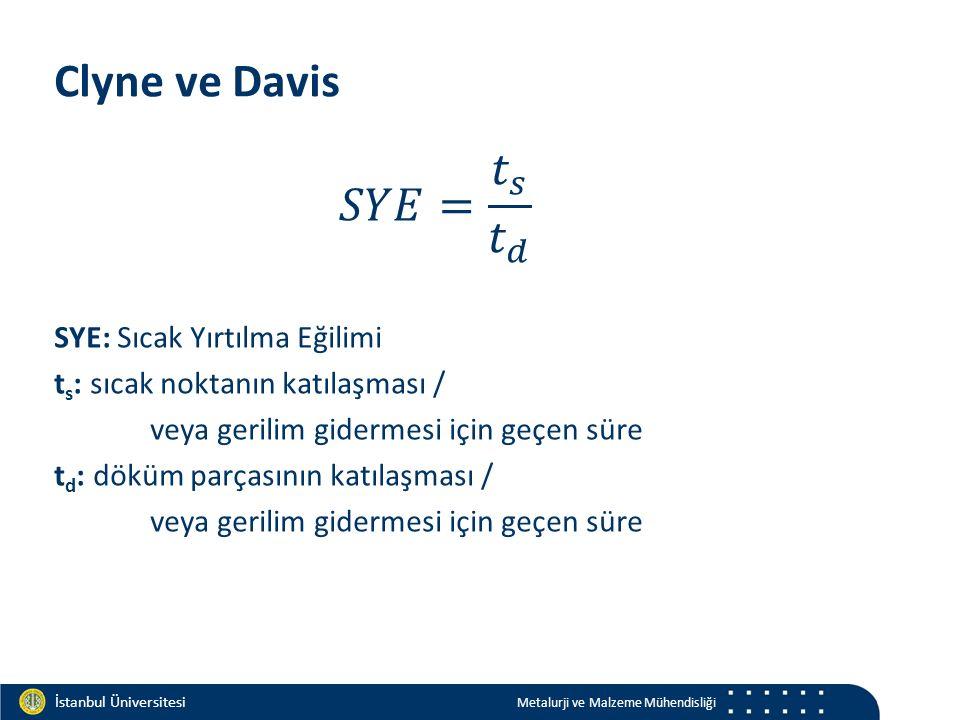 Materials and Chemistry İstanbul Üniversitesi Metalurji ve Malzeme Mühendisliği İstanbul Üniversitesi Metalurji ve Malzeme Mühendisliği Clyne ve Davis SYE: Sıcak Yırtılma Eğilimi t s : sıcak noktanın katılaşması / veya gerilim gidermesi için geçen süre t d : döküm parçasının katılaşması / veya gerilim gidermesi için geçen süre