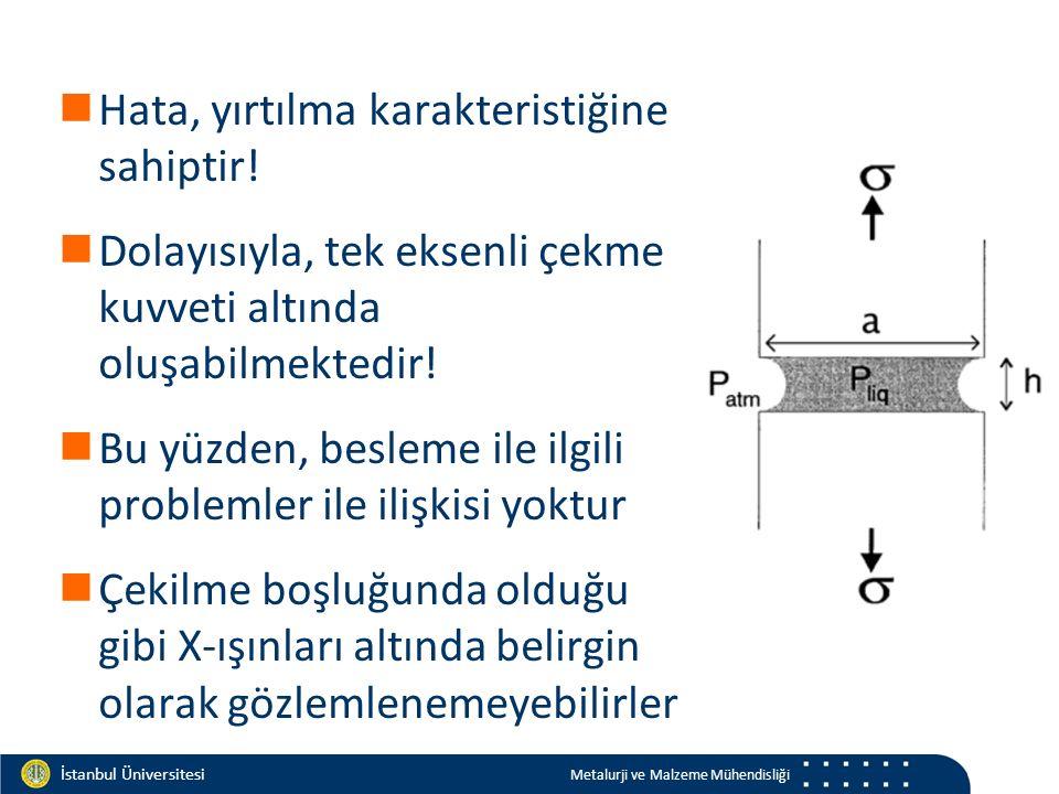Materials and Chemistry İstanbul Üniversitesi Metalurji ve Malzeme Mühendisliği İstanbul Üniversitesi Metalurji ve Malzeme Mühendisliği Hata, yırtılma karakteristiğine sahiptir.
