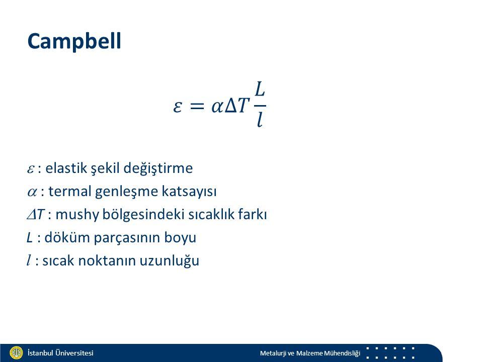 Materials and Chemistry İstanbul Üniversitesi Metalurji ve Malzeme Mühendisliği İstanbul Üniversitesi Metalurji ve Malzeme Mühendisliği Campbell  : elastik şekil değiştirme  : termal genleşme katsayısı  T : mushy bölgesindeki sıcaklık farkı L : döküm parçasının boyu l : sıcak noktanın uzunluğu
