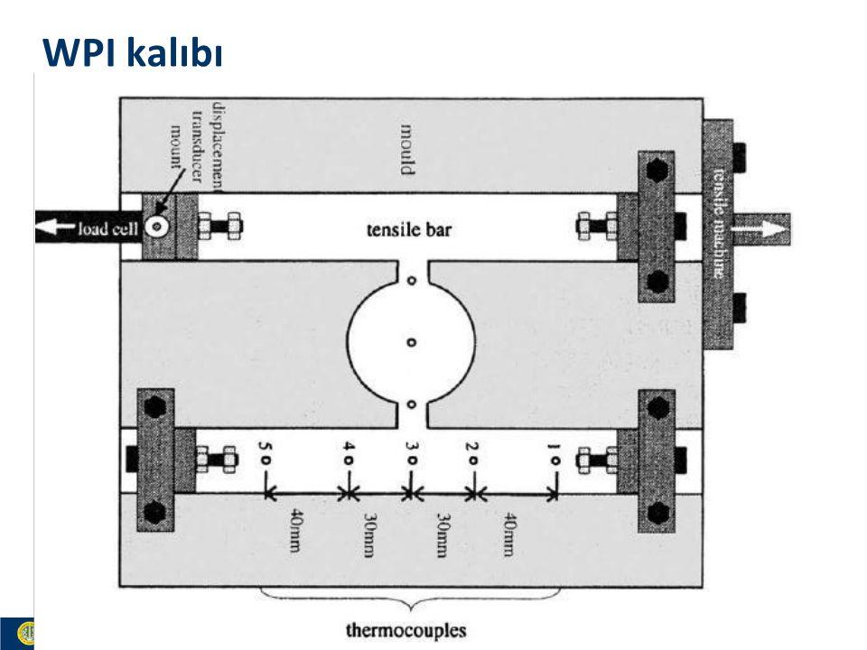 Materials and Chemistry İstanbul Üniversitesi Metalurji ve Malzeme Mühendisliği İstanbul Üniversitesi Metalurji ve Malzeme Mühendisliği WPI kalıbı
