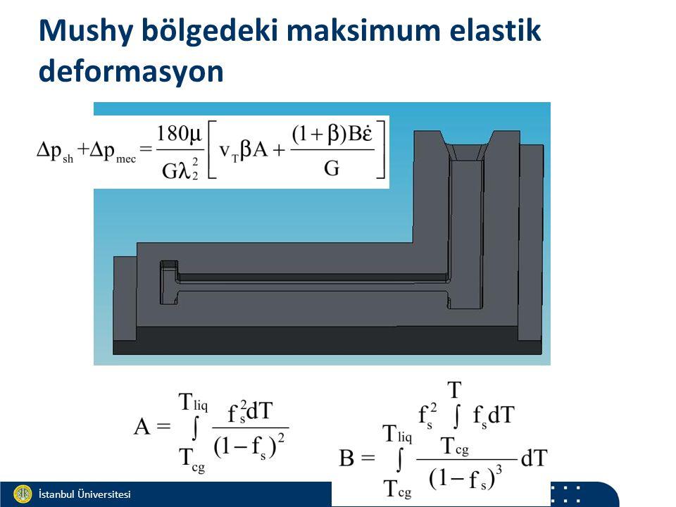 Materials and Chemistry İstanbul Üniversitesi Metalurji ve Malzeme Mühendisliği İstanbul Üniversitesi Metalurji ve Malzeme Mühendisliği Mushy bölgedeki maksimum elastik deformasyon