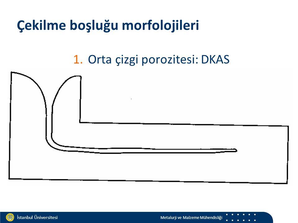 Materials and Chemistry İstanbul Üniversitesi Metalurji ve Malzeme Mühendisliği İstanbul Üniversitesi Metalurji ve Malzeme Mühendisliği Çekilme boşluğu morfolojileri 1.Orta çizgi porozitesi: DKAS