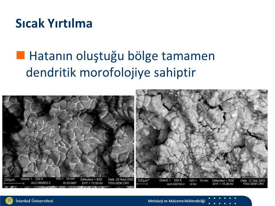 Materials and Chemistry İstanbul Üniversitesi Metalurji ve Malzeme Mühendisliği İstanbul Üniversitesi Metalurji ve Malzeme Mühendisliği Sıcak Yırtılma Hatanın oluştuğu bölge tamamen dendritik morofolojiye sahiptir