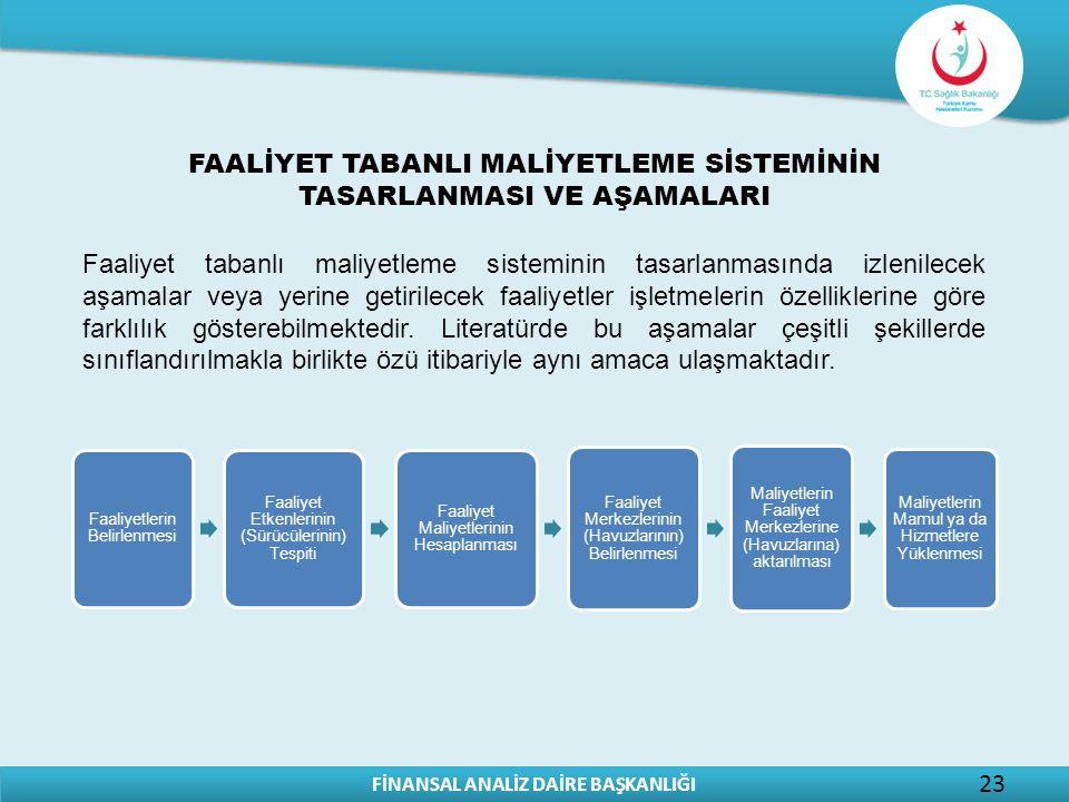FİNANSAL ANALİZ DAİRE BAŞKANLIĞI 23 Faaliyetlerin Belirlenmesi Faaliyet Etkenlerinin (Sürücülerinin) Tespiti Faaliyet Maliyetlerinin Hesaplanması Faaliyet Merkezlerinin (Havuzlarının) Belirlenmesi Maliyetlerin Faaliyet Merkezlerine (Havuzlarına) aktarılması Maliyetlerin Mamul ya da Hizmetlere Yüklenmesi Faaliyet tabanlı maliyetleme sisteminin tasarlanmasında izlenilecek aşamalar veya yerine getirilecek faaliyetler işletmelerin özelliklerine göre farklılık gösterebilmektedir.