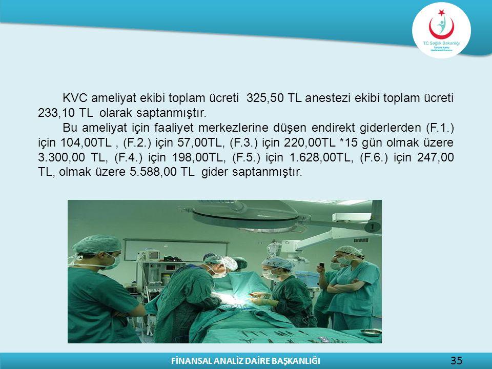 FİNANSAL ANALİZ DAİRE BAŞKANLIĞI 35 KVC ameliyat ekibi toplam ücreti 325,50 TL anestezi ekibi toplam ücreti 233,10 TL olarak saptanmıştır. Bu ameliyat