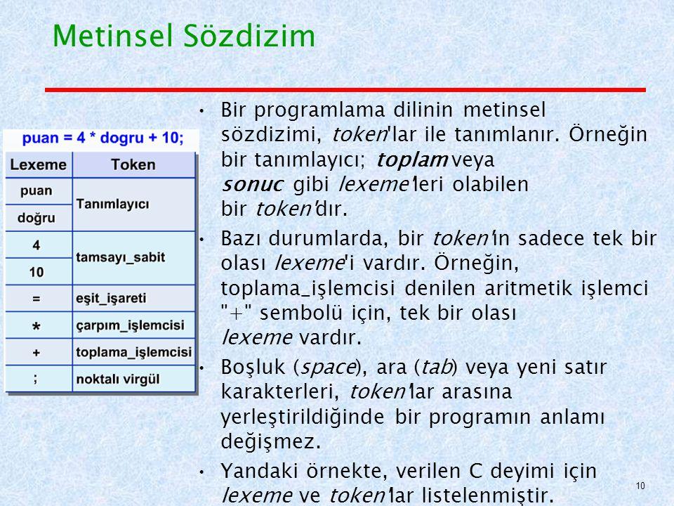 Metinsel Sözdizim Bir programlama dilinin metinsel sözdizimi, token lar ile tanımlanır.