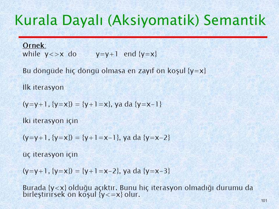 Örnek: while y<>x do y=y+1end {y=x} Bu döngüde hiç döngü olmasa en zayıf ön koşul {y=x} İlk iterasyon (y=y+1, {y=x}) = {y+1=x}, ya da {y=x-1} İki iterasyon için (y=y+1, {y=x}) = {y+1=x-1}, ya da {y=x-2} üç iterasyon için (y=y+1, {y=x}) = {y+1=x-2}, ya da {y=x-3} Burada {y<x} olduğu açıktır.