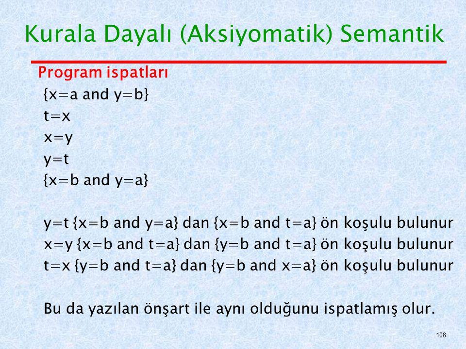 Program ispatları {x=a and y=b} t=x x=y y=t {x=b and y=a} y=t {x=b and y=a} dan {x=b and t=a} ön koşulu bulunur x=y {x=b and t=a} dan {y=b and t=a} ön koşulu bulunur t=x {y=b and t=a} dan {y=b and x=a} ön koşulu bulunur Bu da yazılan önşart ile aynı olduğunu ispatlamış olur.