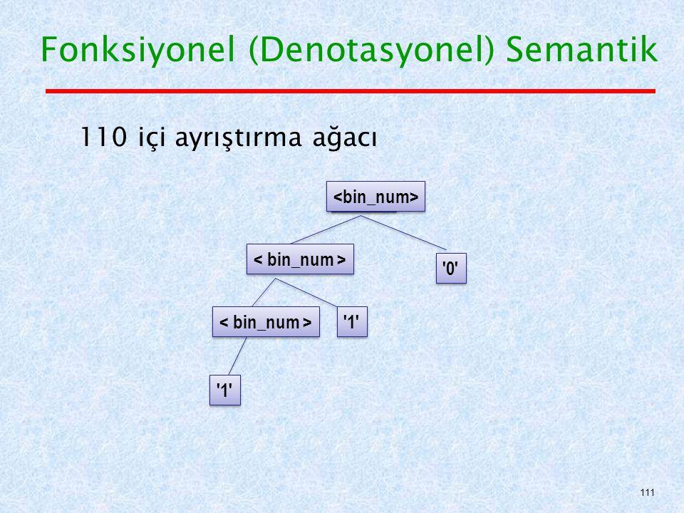 110 içi ayrıştırma ağacı 1 0 1 Fonksiyonel (Denotasyonel) Semantik 111