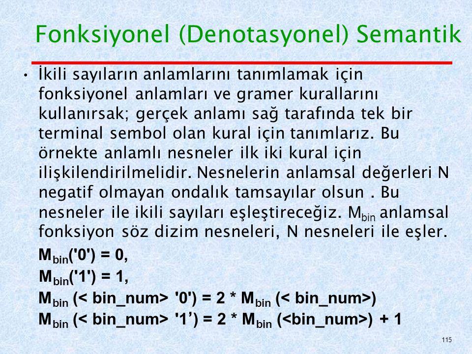 İkili sayıların anlamlarını tanımlamak için fonksiyonel anlamları ve gramer kurallarını kullanırsak; gerçek anlamı sağ tarafında tek bir terminal sembol olan kural için tanımlarız.