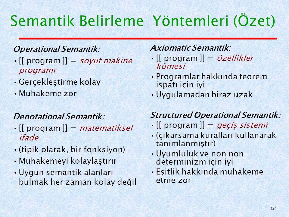 Semantik Belirleme Yöntemleri (Özet) Operational Semantik: [[ program ]] = soyut makine programı Gerçekleştirme kolay Muhakeme zor Denotational Semantik: [[ program ]] = matematiksel ifade (tipik olarak, bir fonksiyon) Muhakemeyi kolaylaştırır Uygun semantik alanları bulmak her zaman kolay değil Axiomatic Semantik: [[ program ]] = özellikler kümesi Programlar hakkında teorem ispatı için iyi Uygulamadan biraz uzak Structured Operational Semantik: [[ program ]] = geçiş sistemi (çıkarsama kuralları kullanarak tanımlanmıştır) Uyumluluk ve non non- determinizm için iyi Eşitlik hakkında muhakeme etme zor 124