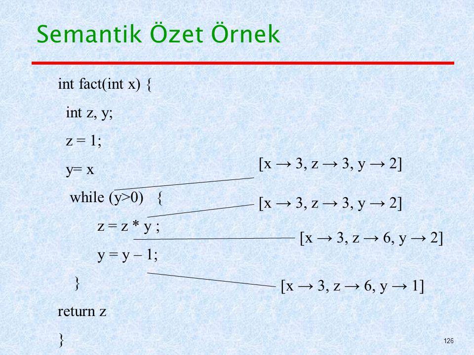 int fact(int x) { int z, y; z = 1; y= x while (y>0) { z = z * y ; y = y – 1; } return z } [x → 3, z → 3, y → 2] [x → 3, z → 6, y → 2] [x → 3, z → 6, y → 1] [x → 3, z → 3, y → 2] Semantik Özet Örnek 126