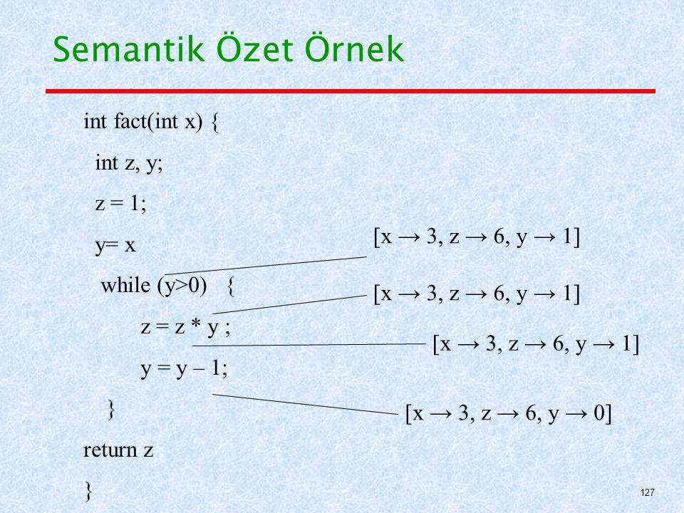 int fact(int x) { int z, y; z = 1; y= x while (y>0) { z = z * y ; y = y – 1; } return z } [x → 3, z → 6, y → 1] [x → 3, z → 6, y → 0] [x → 3, z → 6, y → 1] Semantik Özet Örnek 127