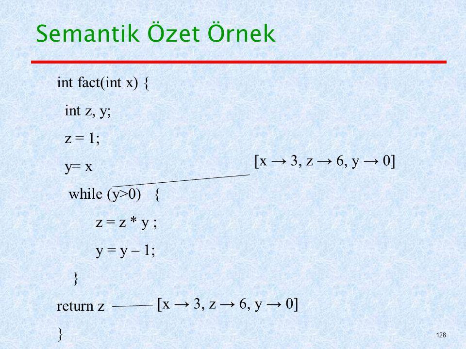 int fact(int x) { int z, y; z = 1; y= x while (y>0) { z = z * y ; y = y – 1; } return z } [x → 3, z → 6, y → 0] Semantik Özet Örnek 128