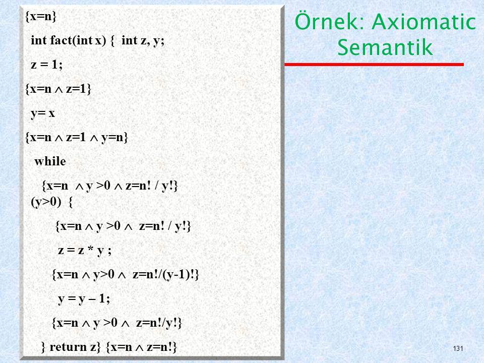 {x=n} int fact(int x) { int z, y; z = 1; {x=n  z=1} y= x {x=n  z=1  y=n} while {x=n  y >0  z=n.