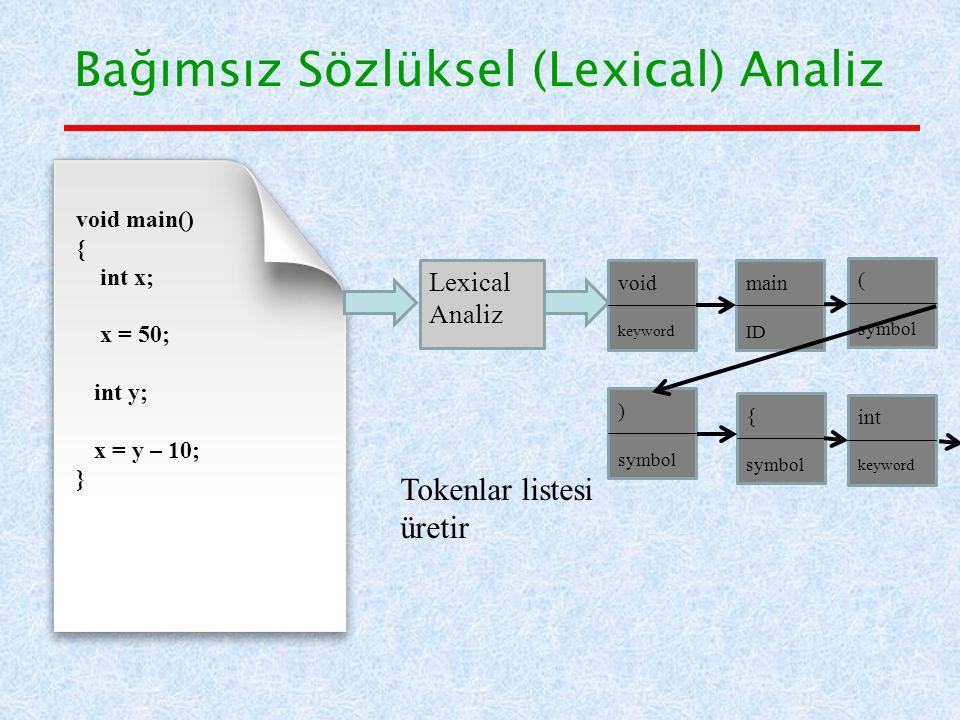 Bağımsız Sözlüksel (Lexical) Analiz Lexical Analiz void main() { int x; x = 50; int y; x = y – 10; } Tokenlar listesi üretir void keyword main ID ( symbol ) symbol { symbol int keyword