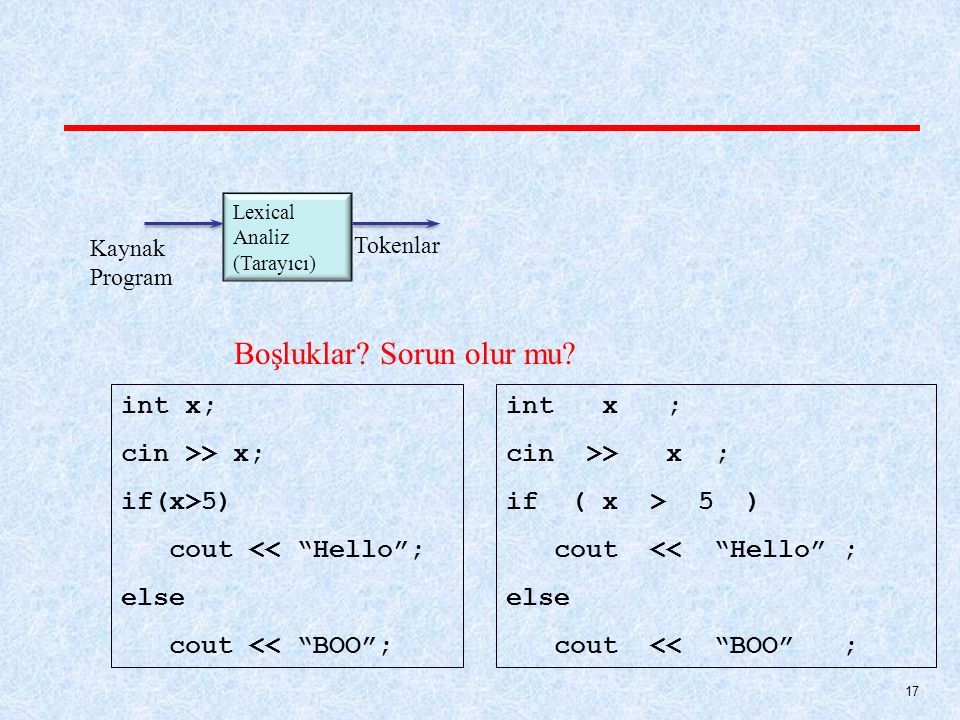 17 int x; cin >> x; if(x>5) cout << Hello ; else cout << BOO ; int x ; cin >> x ; if ( x > 5 ) cout << Hello ; else cout << BOO ; Boşluklar.