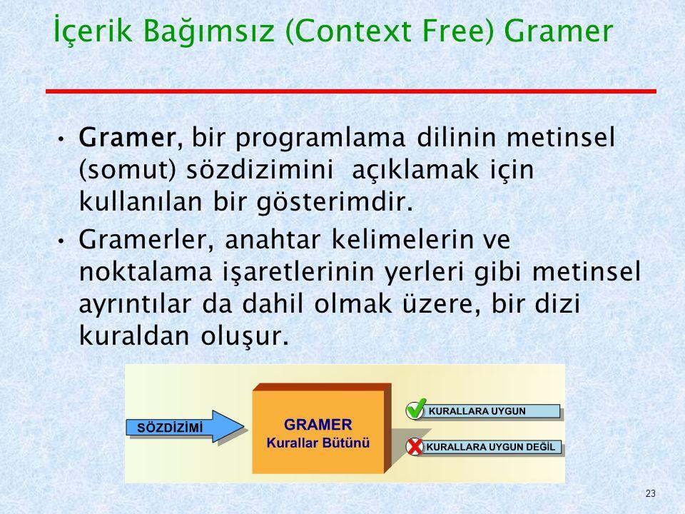 İçerik Bağımsız (Context Free) Gramer Gramer, bir programlama dilinin metinsel (somut) sözdizimini açıklamak için kullanılan bir gösterimdir.