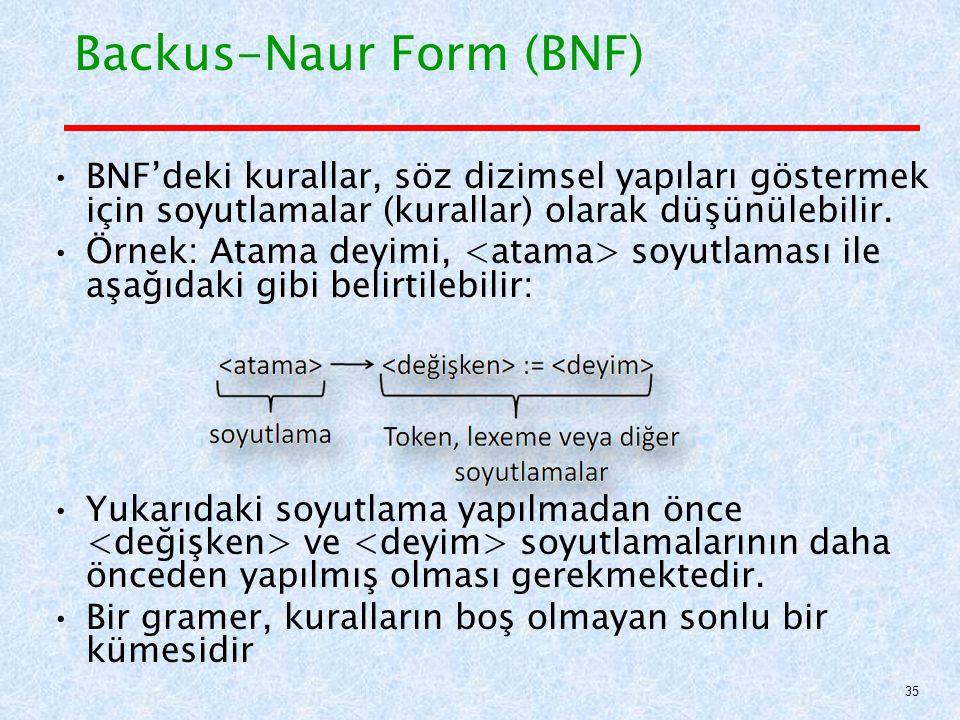 Backus-Naur Form (BNF) BNF'deki kurallar, söz dizimsel yapıları göstermek için soyutlamalar (kurallar) olarak düşünülebilir.