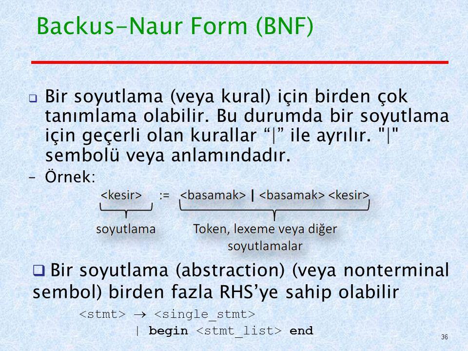 Backus-Naur Form (BNF)  Bir soyutlama (veya kural) için birden çok tanımlama olabilir.