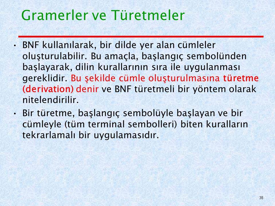 Gramerler ve Türetmeler BNF kullanılarak, bir dilde yer alan cümleler oluşturulabilir.