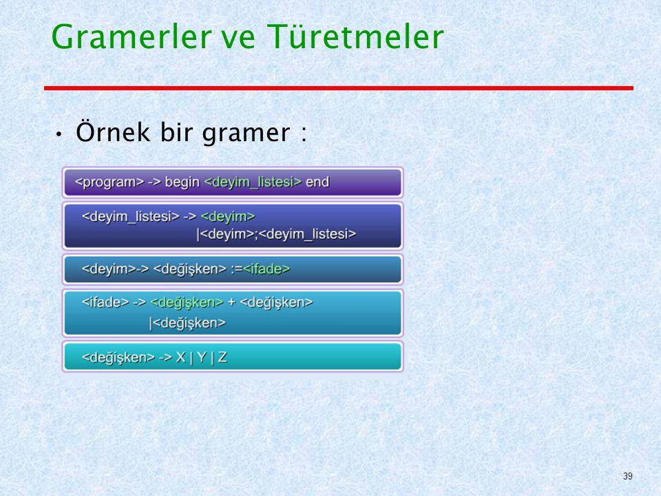 Örnek bir gramer : Gramerler ve Türetmeler 39