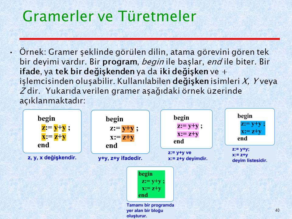 Gramerler ve Türetmeler Örnek: Gramer şeklinde görülen dilin, atama görevini gören tek bir deyimi vardır.