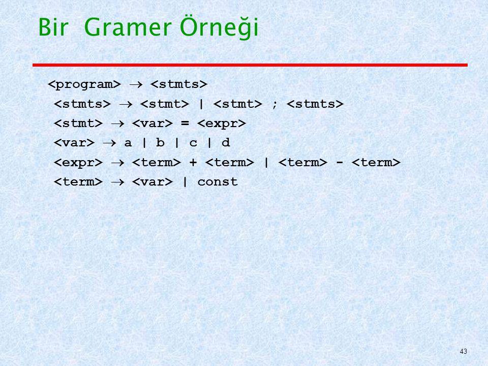 Bir Gramer Örneği   | ;  =  a | b | c | d  + | -  | const 43