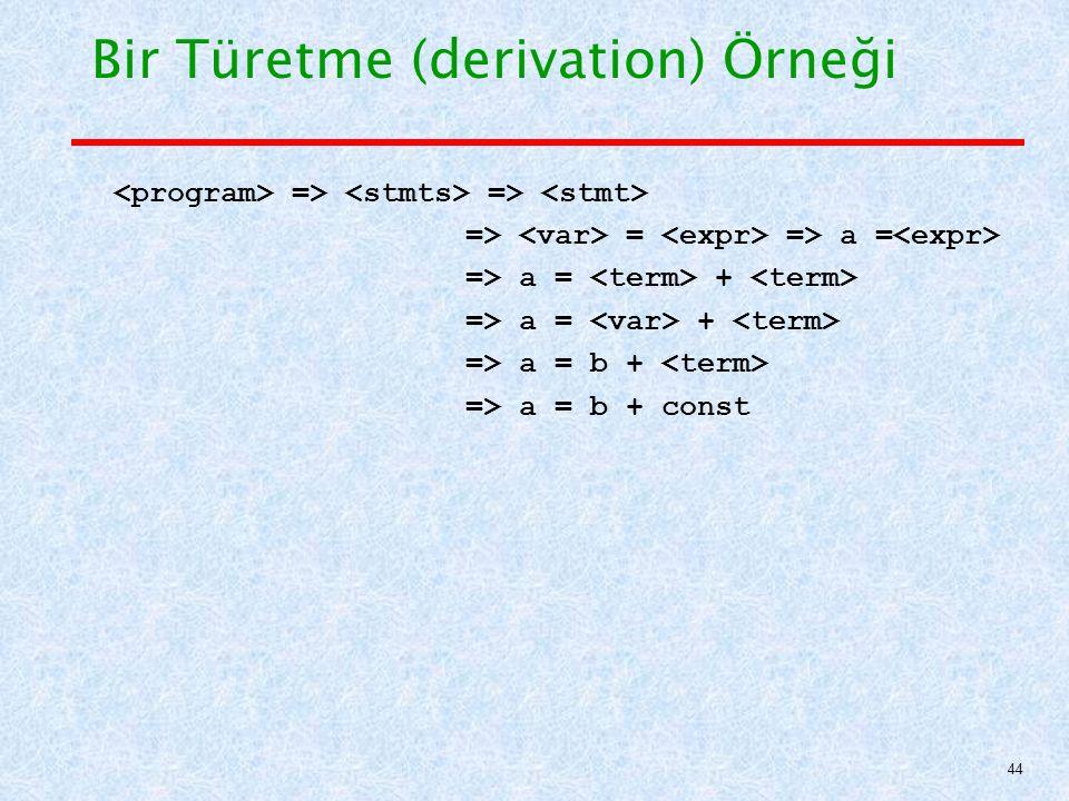 Bir Türetme (derivation) Örneği => => => = => a = => a = + => a = b + => a = b + const 44