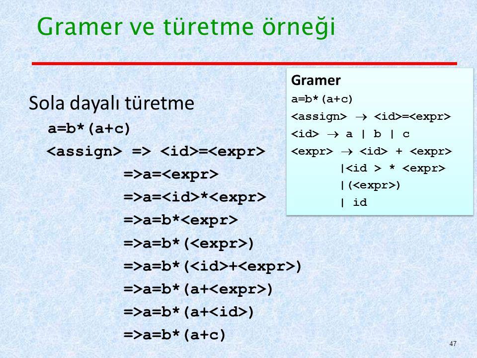 Gramer ve türetme örneği Sola dayalı türetme a=b*(a+c) => = =>a= =>a= * =>a=b* =>a=b*( ) =>a=b*( + ) =>a=b*(a+ ) =>a=b*(a+c) 47 Gramer a=b*(a+c)  =  a | b | c  + | * |( ) | id Gramer a=b*(a+c)  =  a | b | c  + | * |( ) | id