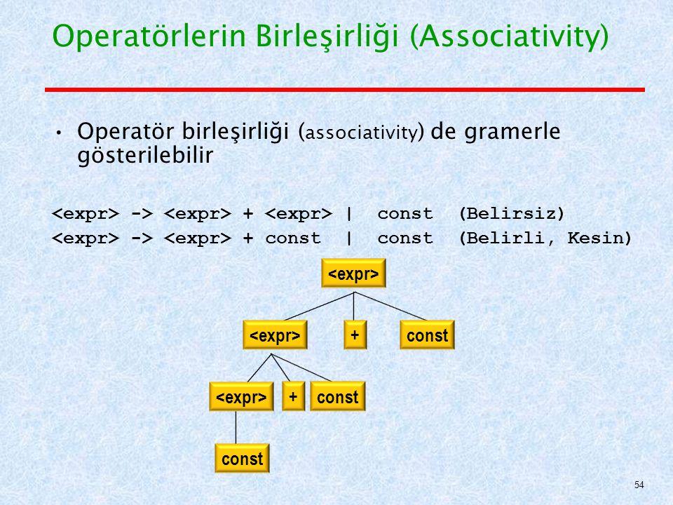 Operatörlerin Birleşirliği (Associativity) Operatör birleşirliği ( associativity ) de gramerle gösterilebilir -> + | const (Belirsiz) -> + const | const (Belirli, Kesin) const + + 54