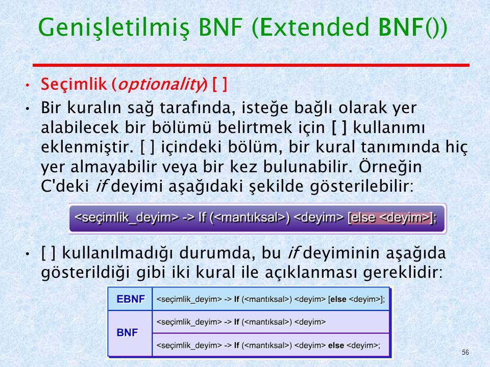 Genişletilmiş BNF (Extended BNF()) Seçimlik (optionality) [ ] Bir kuralın sağ tarafında, isteğe bağlı olarak yer alabilecek bir bölümü belirtmek için [ ] kullanımı eklenmiştir.
