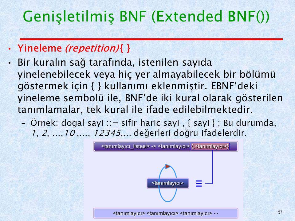Genişletilmiş BNF (Extended BNF()) Yineleme (repetition) { } Bir kuralın sağ tarafında, istenilen sayıda yinelenebilecek veya hiç yer almayabilecek bir bölümü göstermek için { } kullanımı eklenmiştir.